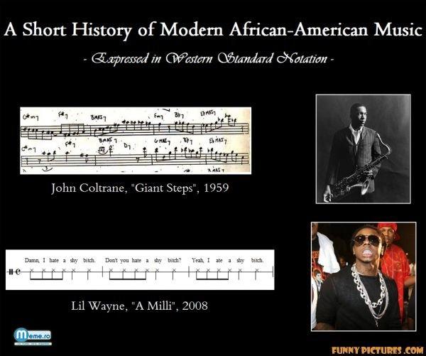 Scurta istorie a muzicii Afro-Americane