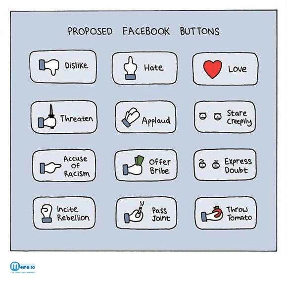 Propuneri de Butoane pentru Facebook